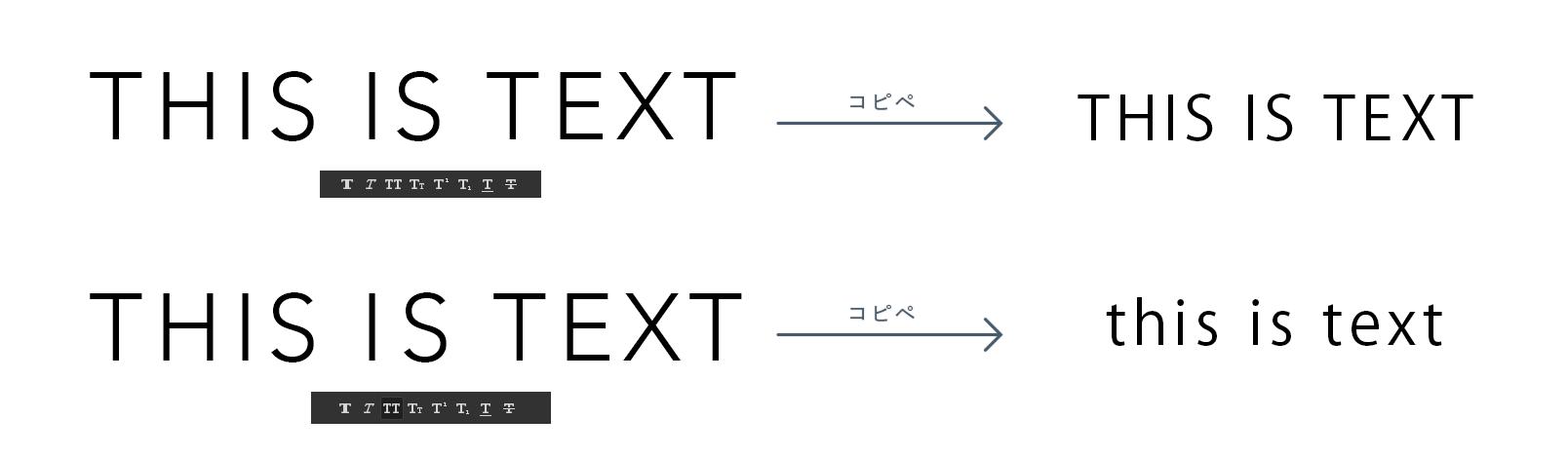 Photoshopの文字スタイルについて
